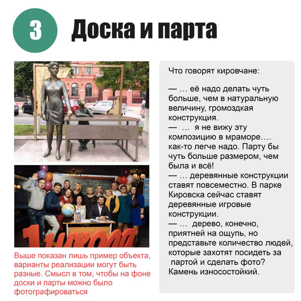 Итоги голосования за вид памятного объекта отправлены в Администрацию г.Кировска — 01 октября 2021 г.